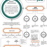 Infografica AdR21